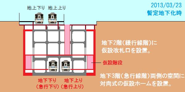 2013年3月23日地下化時の世田谷代田駅の断面図