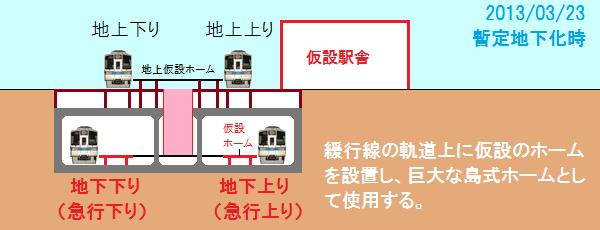 2013年3月23日地下化時の東北沢駅の断面図