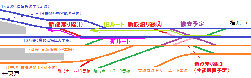 品川駅横浜寄りの横須賀線~東海道線連絡線の新設・撤去箇所