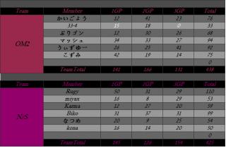 2013.01.14. OM2 vs NS