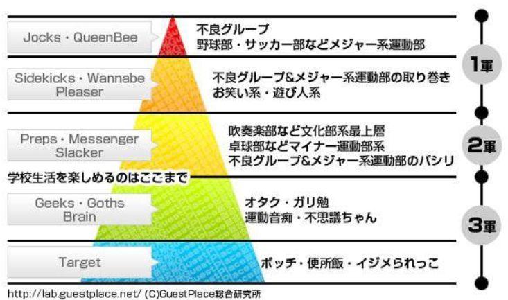 岐阜大学 Part79 [無断転載禁止]©2ch.net YouTube動画>13本 ->画像>309枚