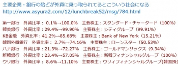 ten主要企業・銀行の殆どが外資に乗っ取られてる