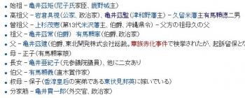 wiki亀井久興
