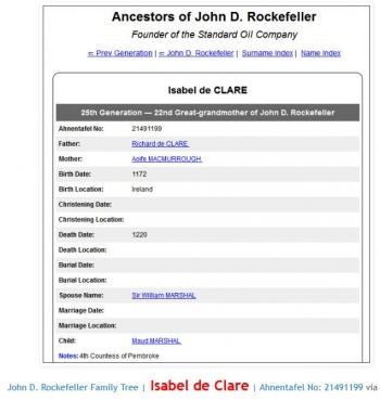 tokJohn D  Rockefeller Family Tree Isabel de Clare