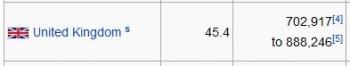 wikiWorld War I casualties2