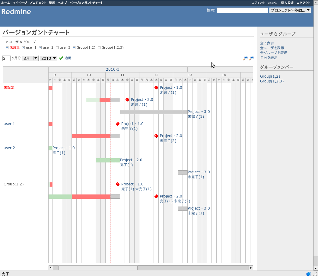 version-gantt-0.5-whole