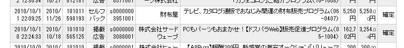 A8.net成果