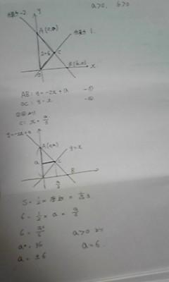トモヤの数式
