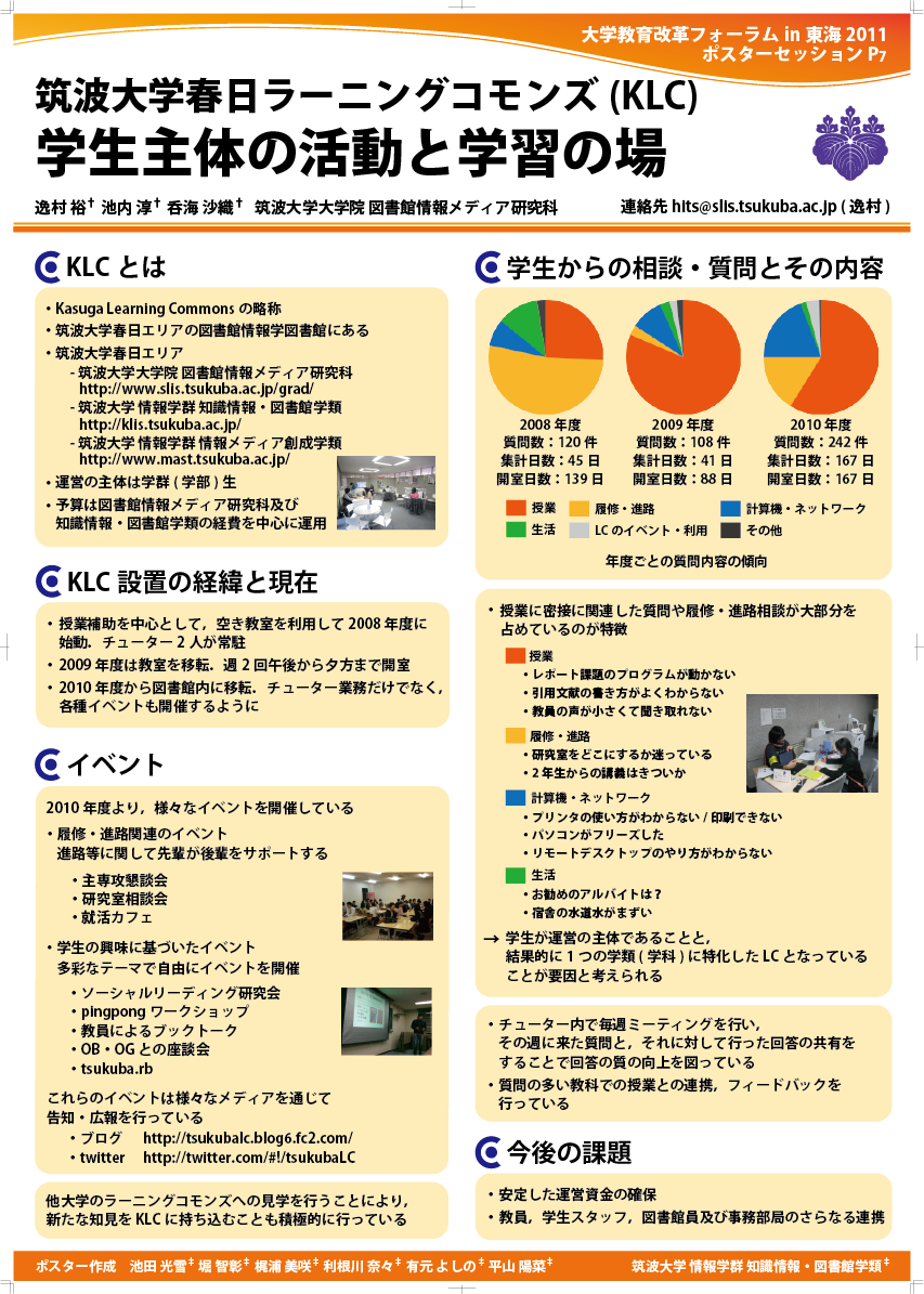 今回のポスター発表では、チューターに寄せられた質問・回答記録を分析した結果から得られた質問内容の傾向に焦点を当てて報告しました。