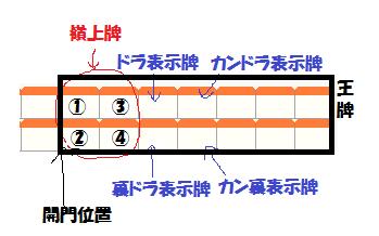 10/31れっつ麻雀