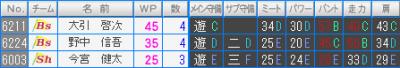D1遊撃手