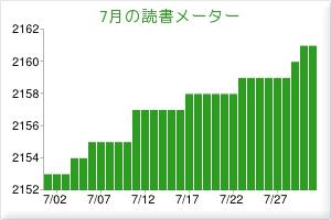 2012.07読書メーター