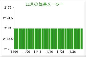 201211読書メーター