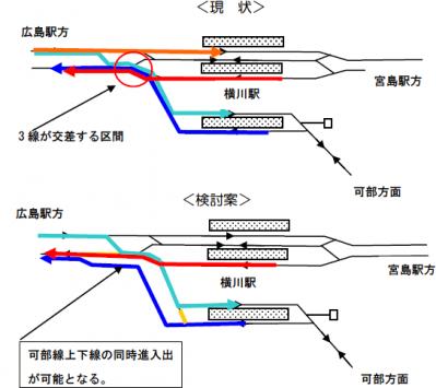 yokogawa-haisen.png