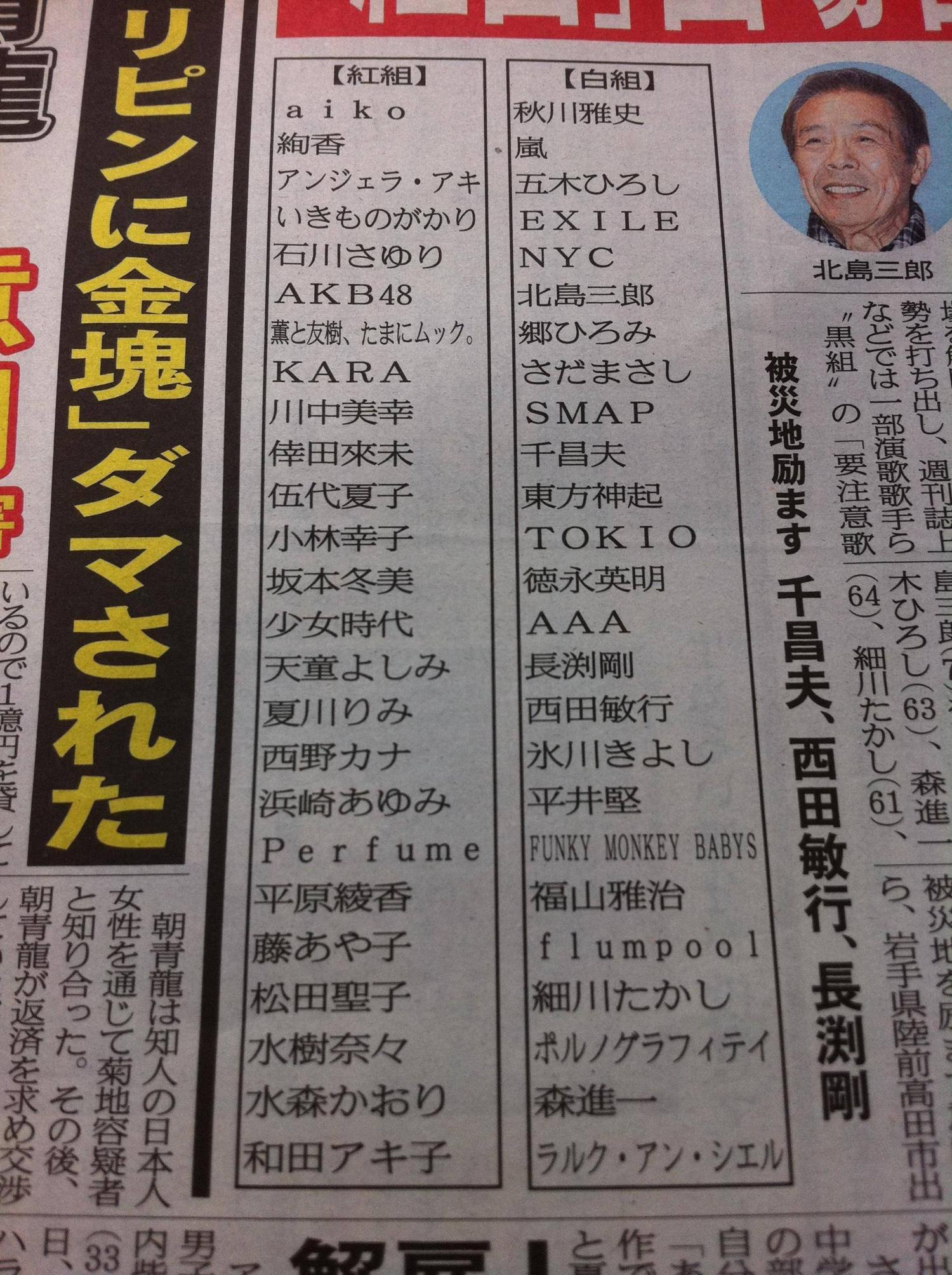 11紅白新聞