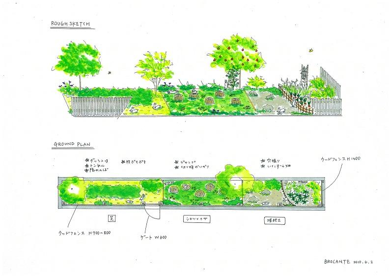 BROCANTEさんによる園庭のデザイン画です。