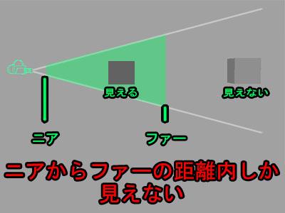objectHidden11.jpg