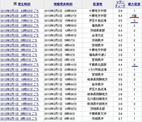 地震速報2013_02_01_02