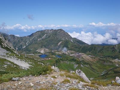 室堂と奥大日岳