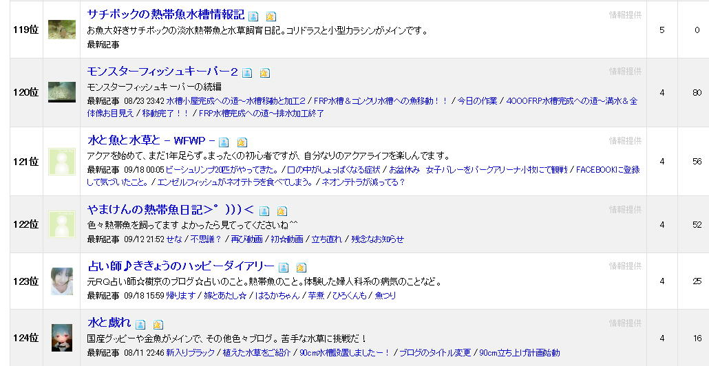 blog,ira-20110918-rank121