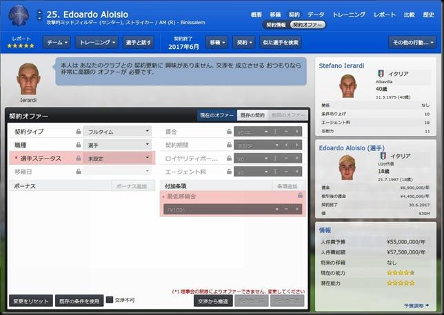 2015-2016 Aloisio