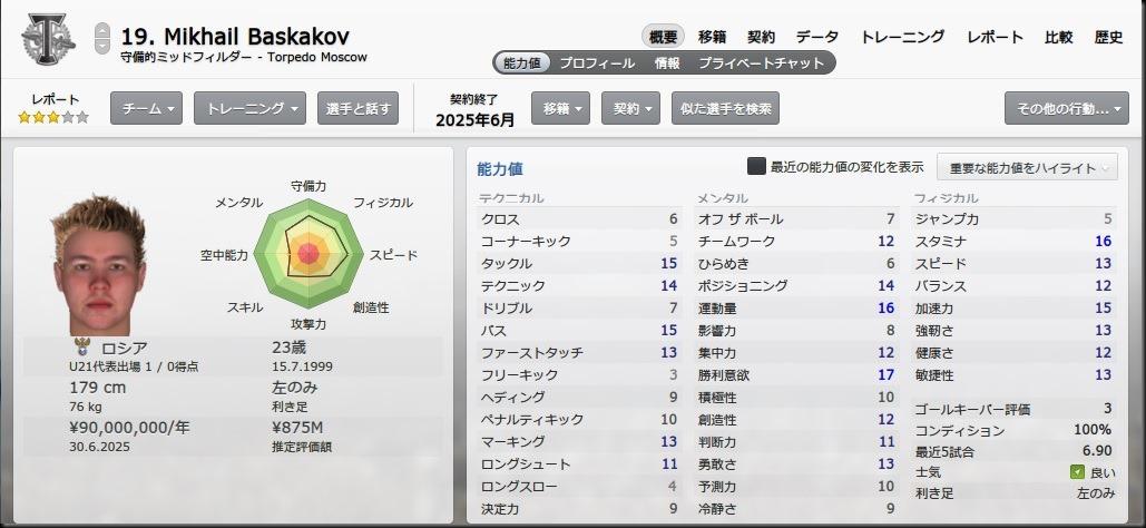 Baskakov(2022-2023)
