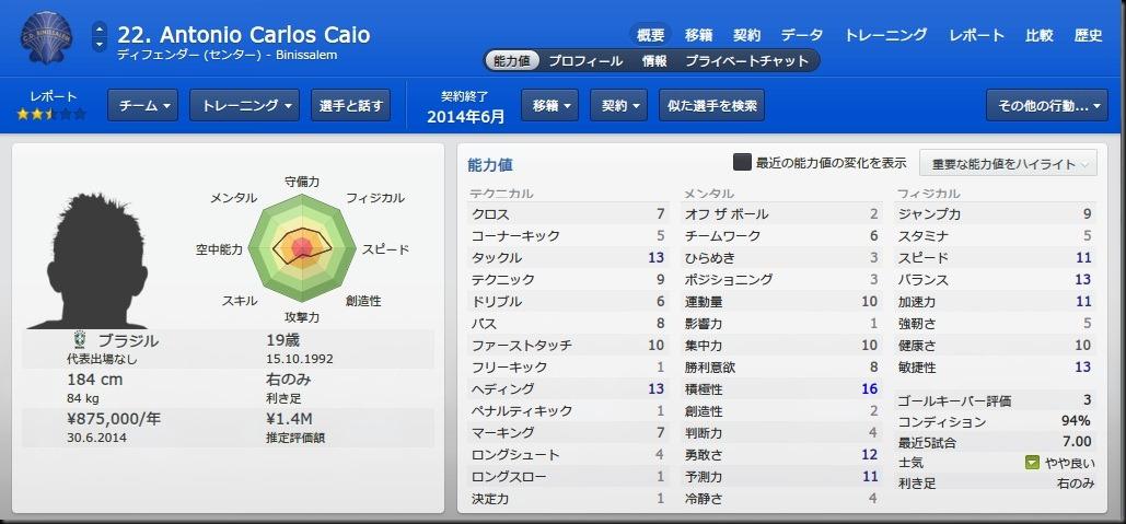 Caio(2012-2013)