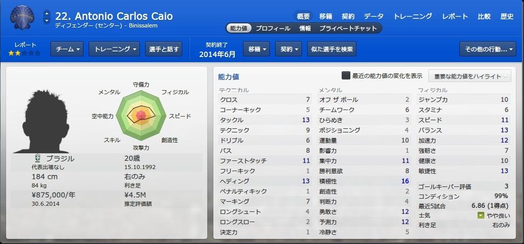 Caio(2013-2014)