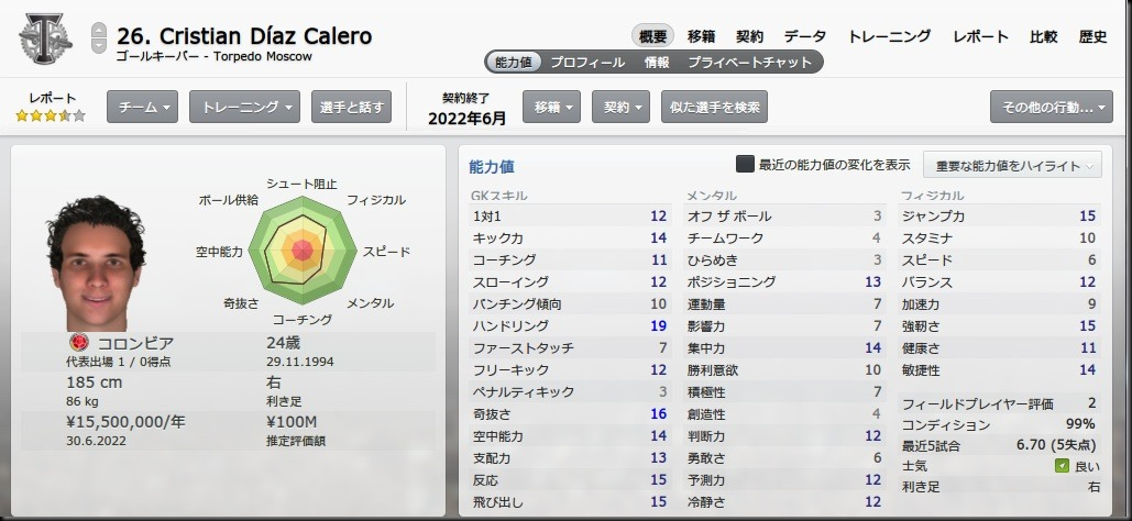 Calero(2019-2020)