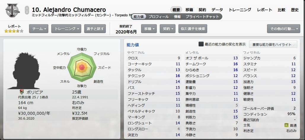 Chumacero(2016-2017)