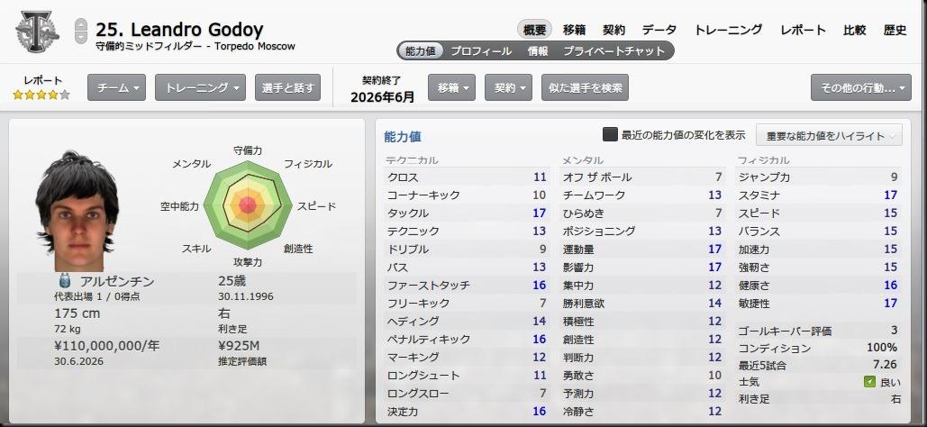 Godoy(2022-2023)