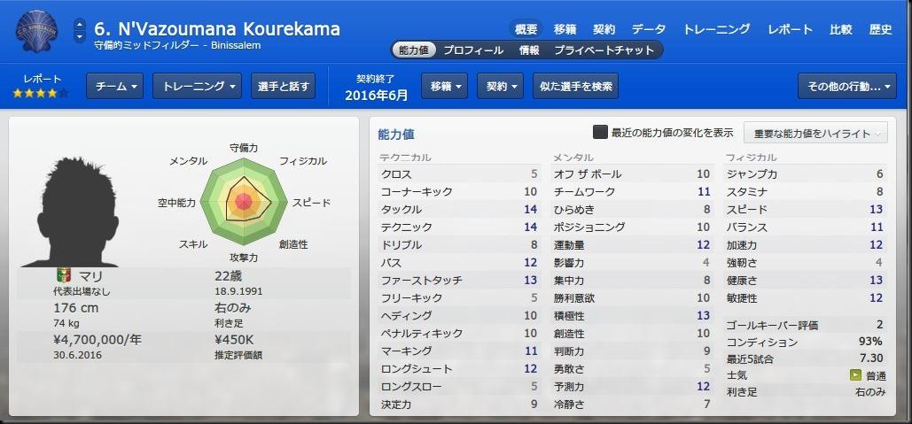 Kourekama(2014-2015)