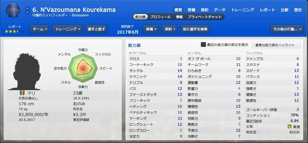 Kourekama(2015-2016)