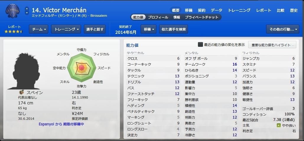 Merchan(2013-2014)