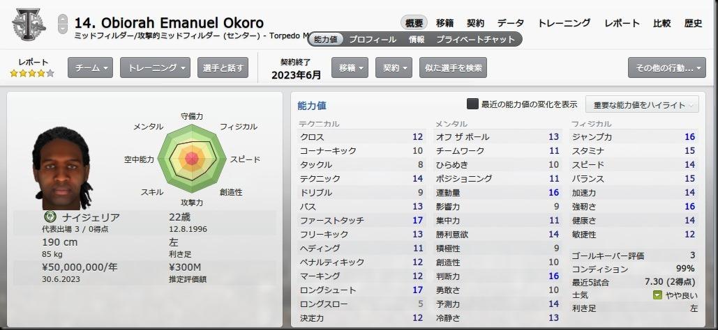Okoro(2019-2020)