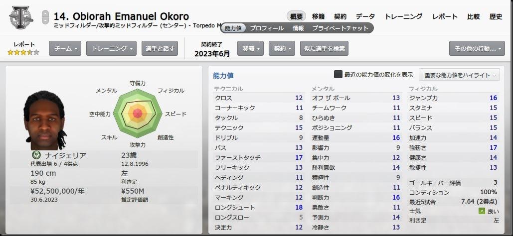 Okoro(2020-2021)