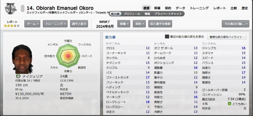 Okoro(2021-2022)