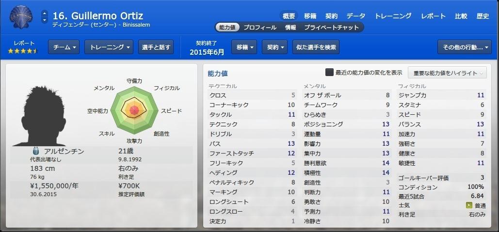 Ortiz(2013-2014)