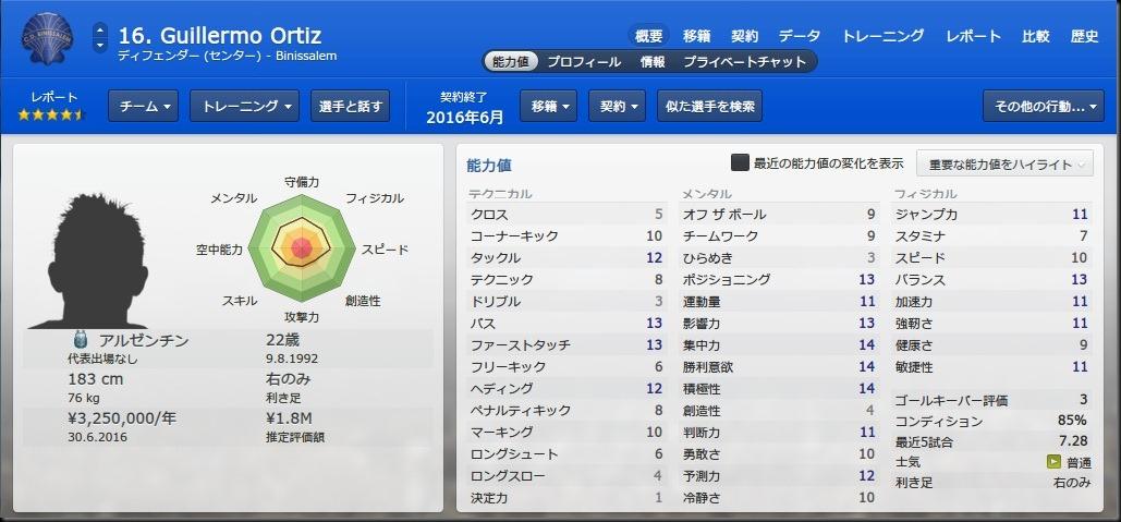 Ortiz(2014-2015)