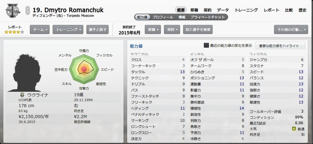 Romanchuk(2014-2015)