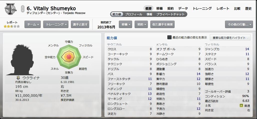 Shumeyko(2012-2013)