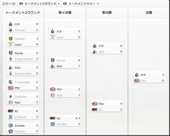 Tor EL 2018-2019