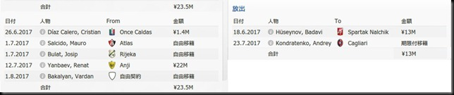 Torped2017-2018 hokyou