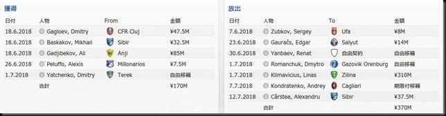 Torped2018-2019 hokyou