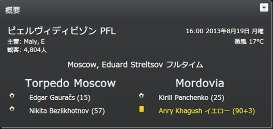 Torped.2013-2014 VS.Mordovia
