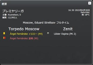 Torped_2022_4_30_result(2)