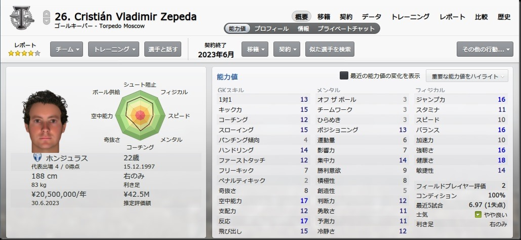 Zepeda(2020-2021)