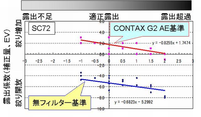 SC72撮影条件01b