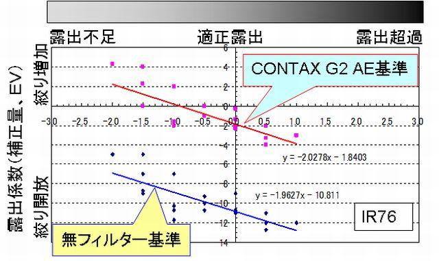 IR76撮影条件01b