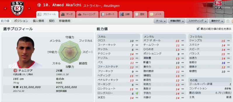 ahmedakaichi15.jpg